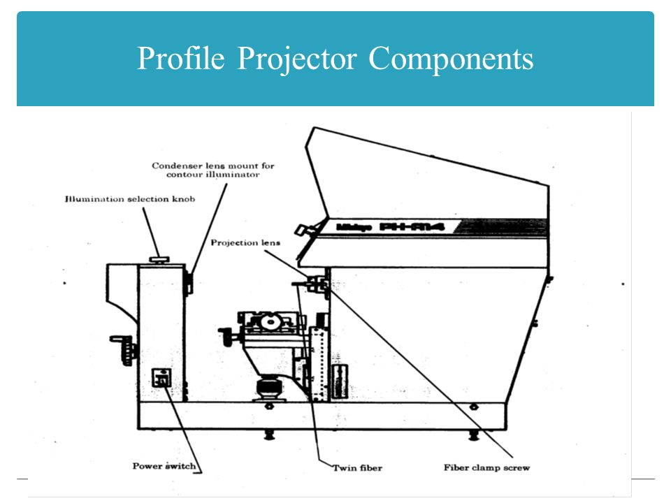 Profile Projector Components