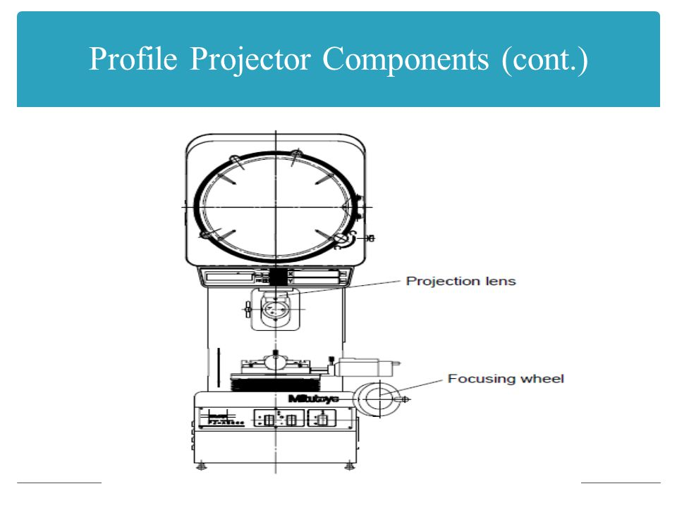Profile Projector Components (cont.)