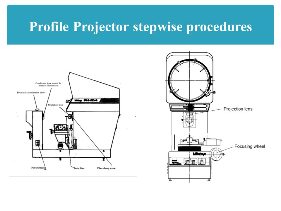 Profile Projector stepwise procedures