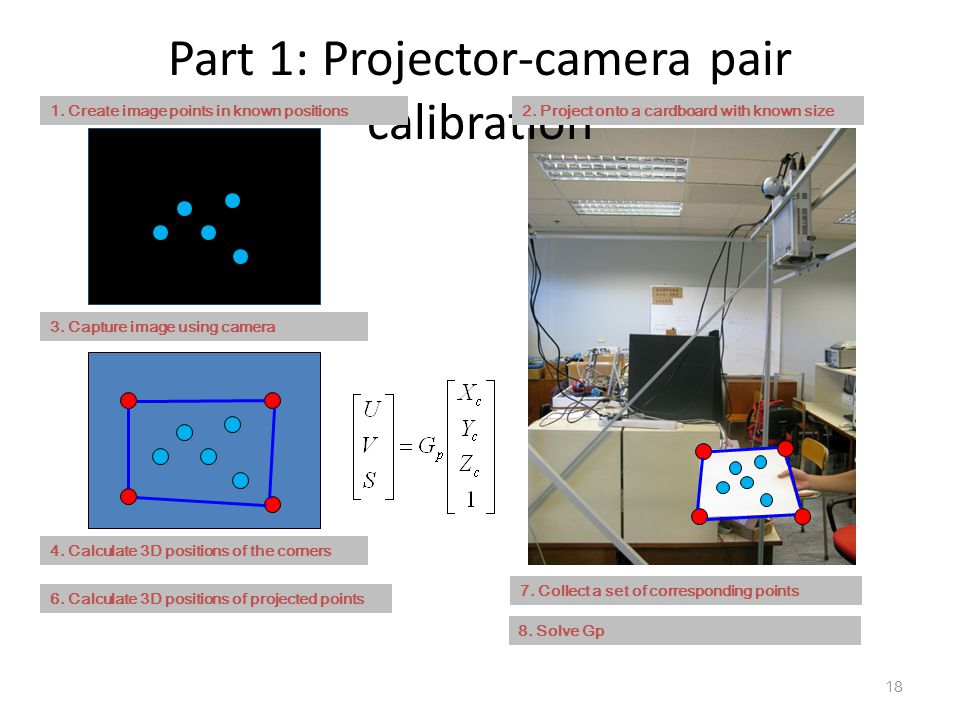 Part 1: Projector-camera pair calibration