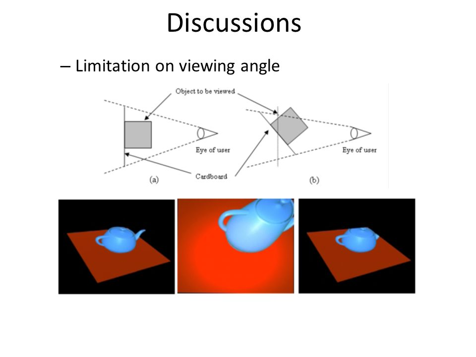 Discussions Limitation on viewing angle