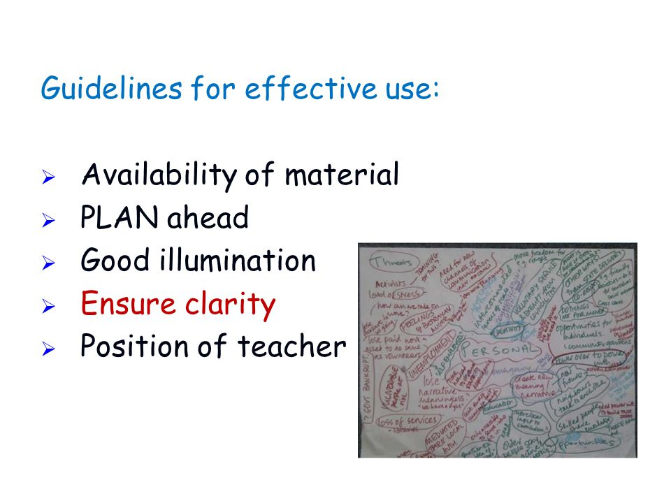 Guidelines for effective use:
