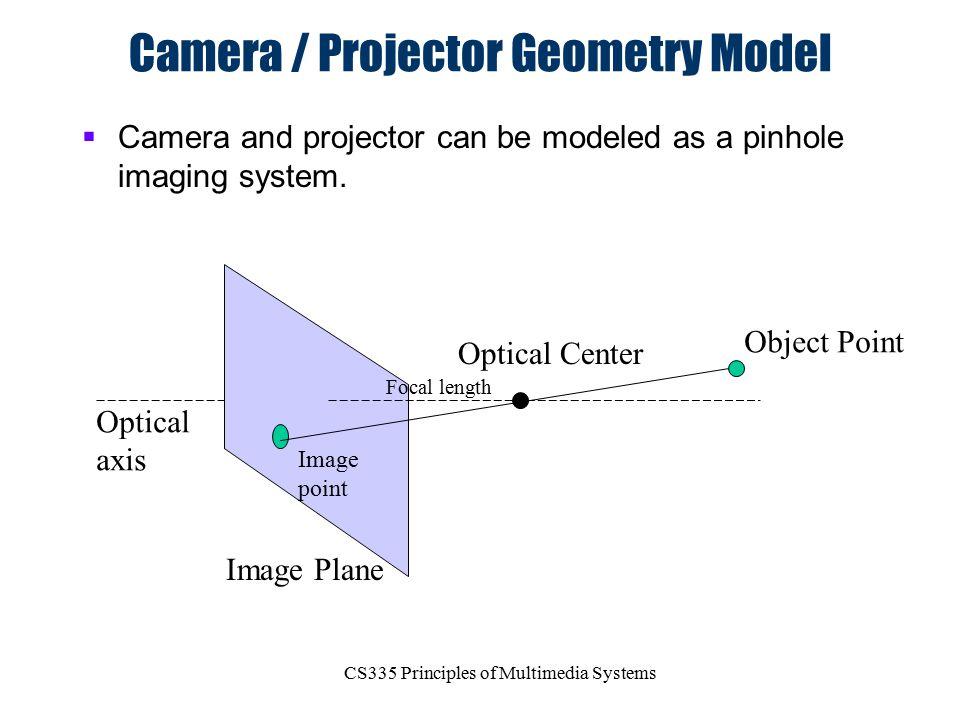 Camera / Projector Geometry Model