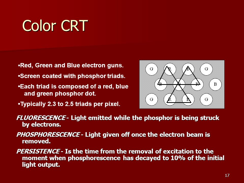 Color CRT •Red, Green and Blue electron guns.