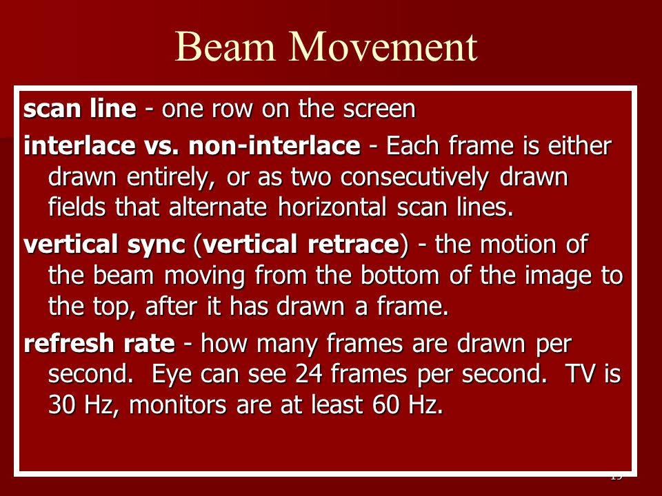 Beam Movement scan line - one row on the screen