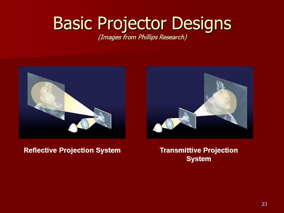 Basic Projector Designs (Images from Phillips Research)