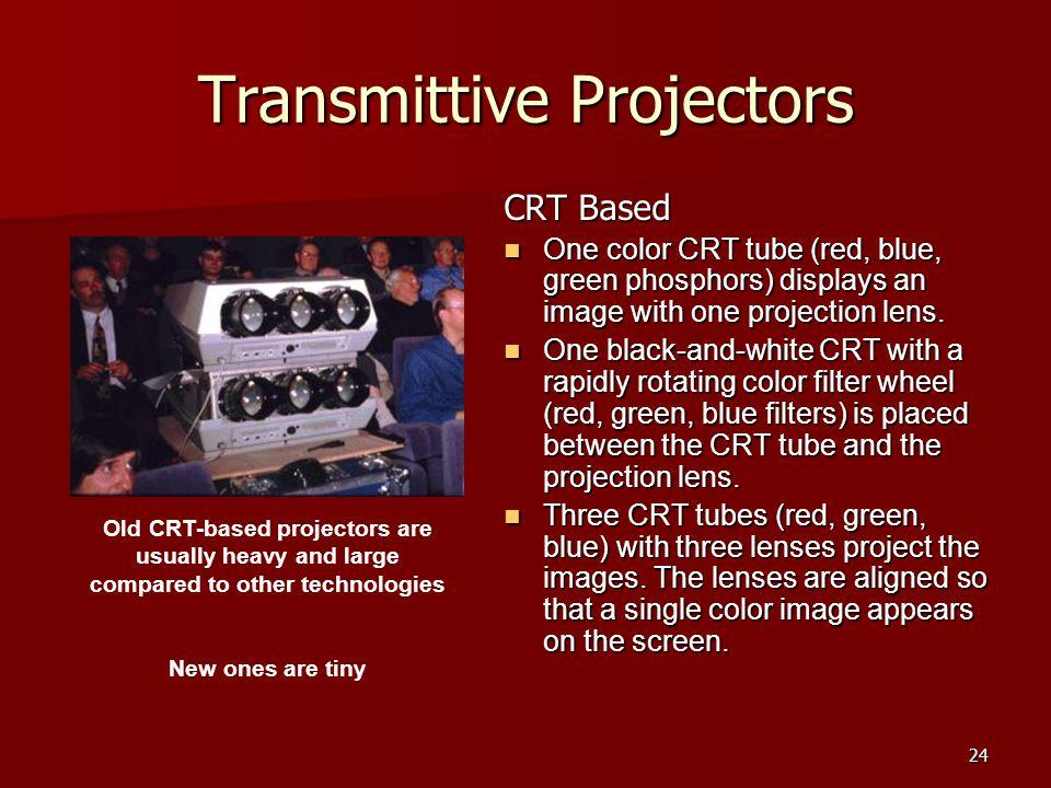Transmittive Projectors