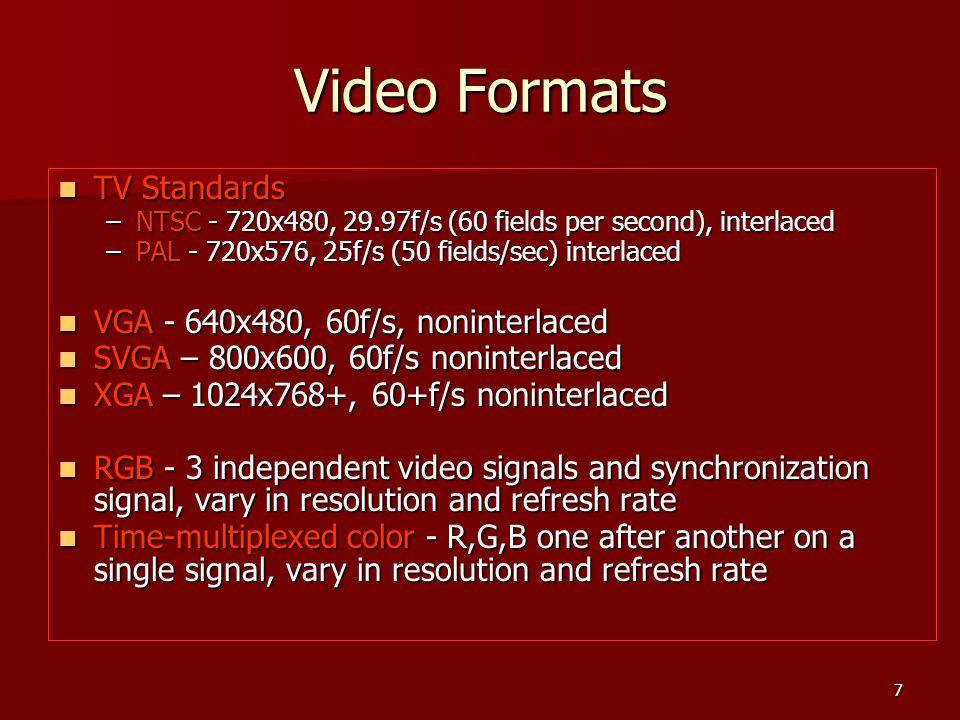 Video Formats TV Standards VGA - 640x480, 60f/s, noninterlaced