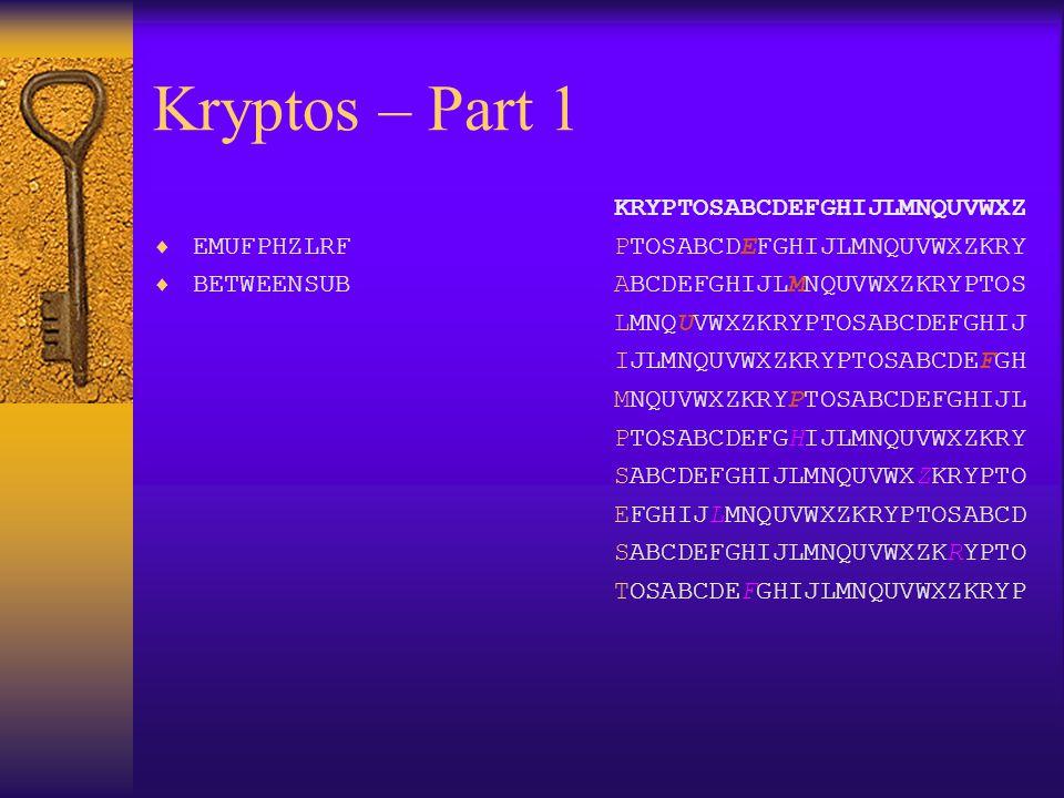 Kryptos – Part 1 EMUFPHZLRF BETWEENSUB KRYPTOSABCDEFGHIJLMNQUVWXZ