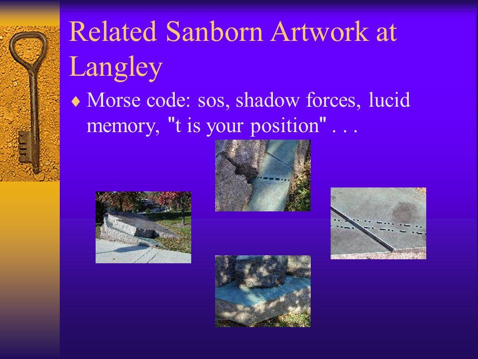 Related Sanborn Artwork at Langley