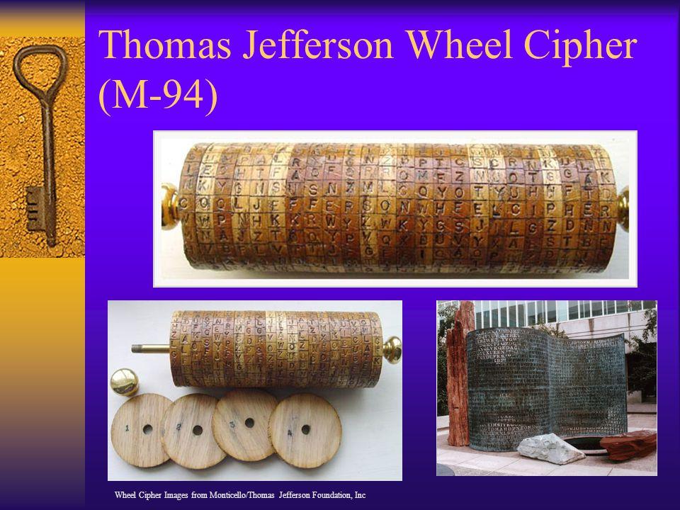 Thomas Jefferson Wheel Cipher (M-94)