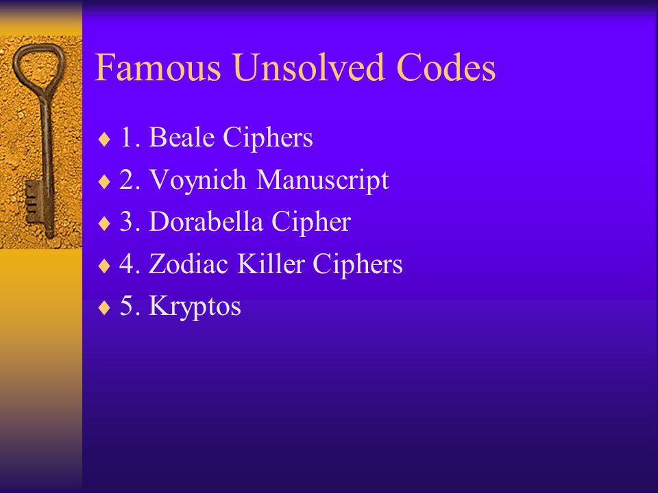 Famous Unsolved Codes 1. Beale Ciphers 2. Voynich Manuscript