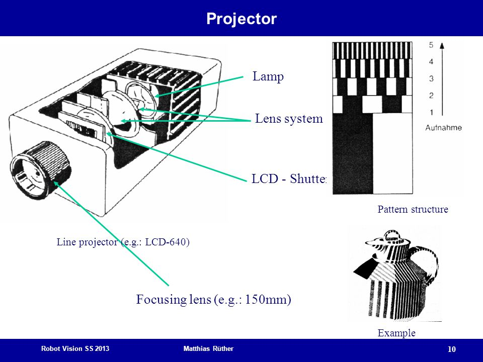 Line projector (e.g.: LCD-640)