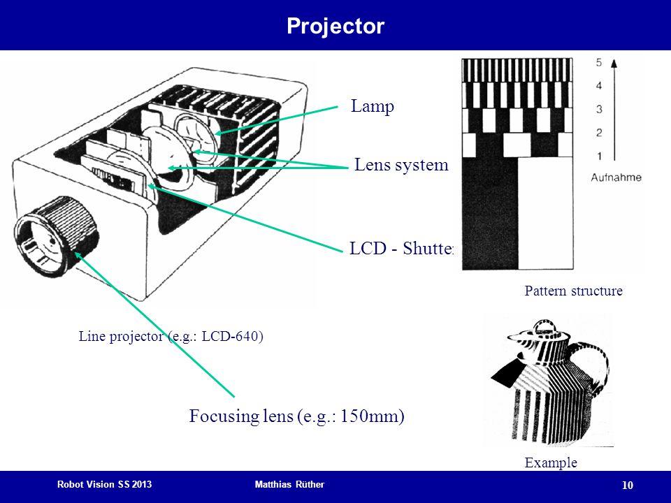 Line projector (e.g.: LCD-640)