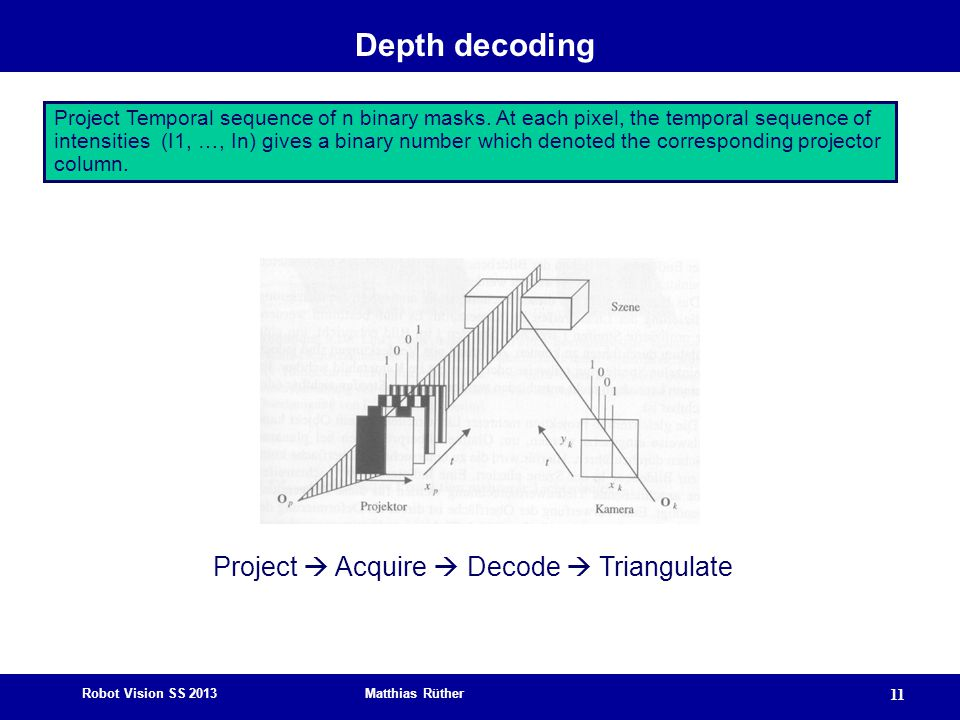 Project  Acquire  Decode  Triangulate