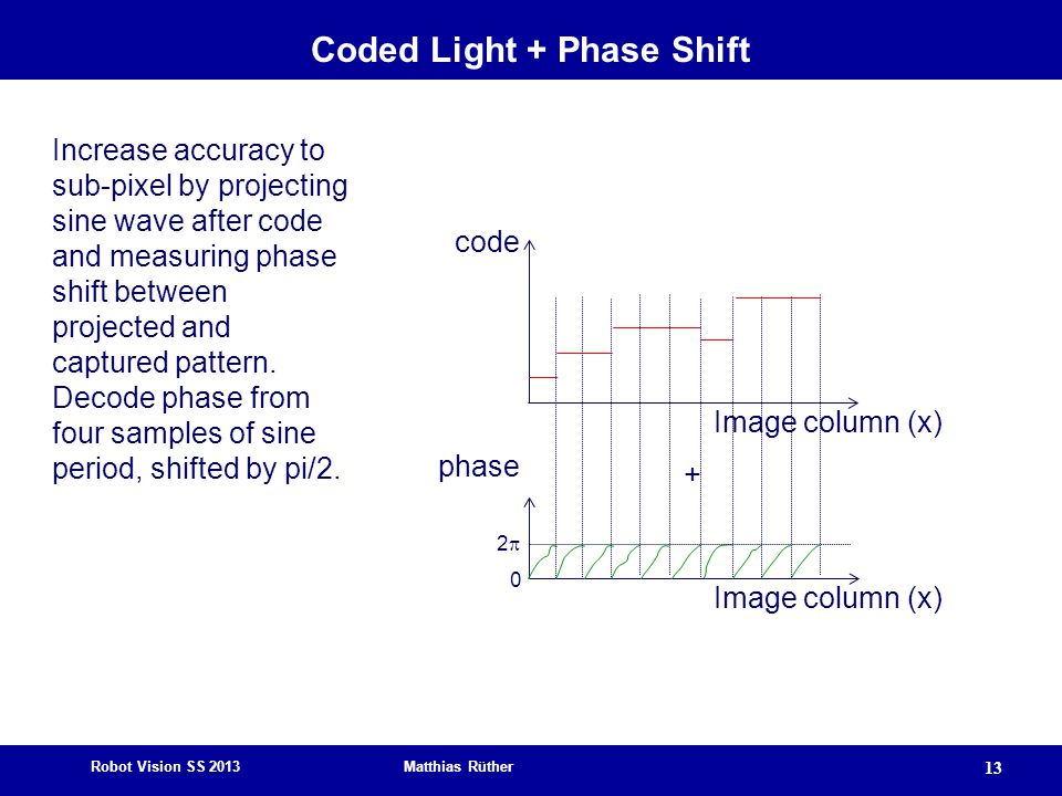 Coded Light + Phase Shift