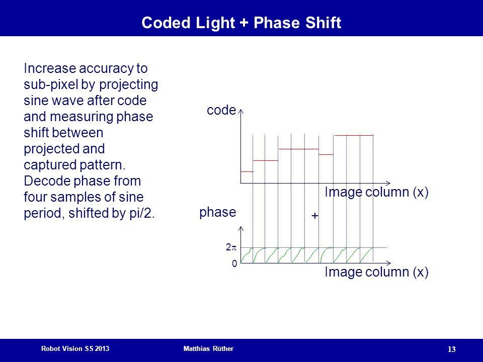 Coded Light + Phase Shift