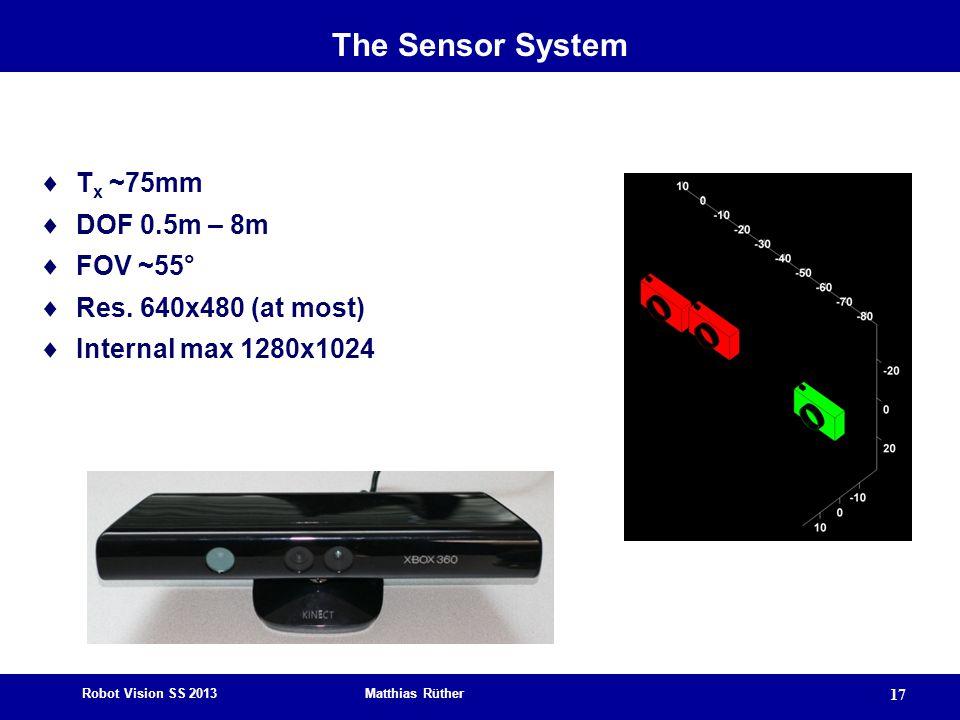The Sensor System Tx ~75mm DOF 0.5m – 8m FOV ~55°