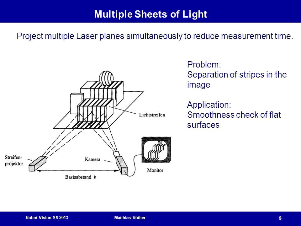 Multiple Sheets of Light