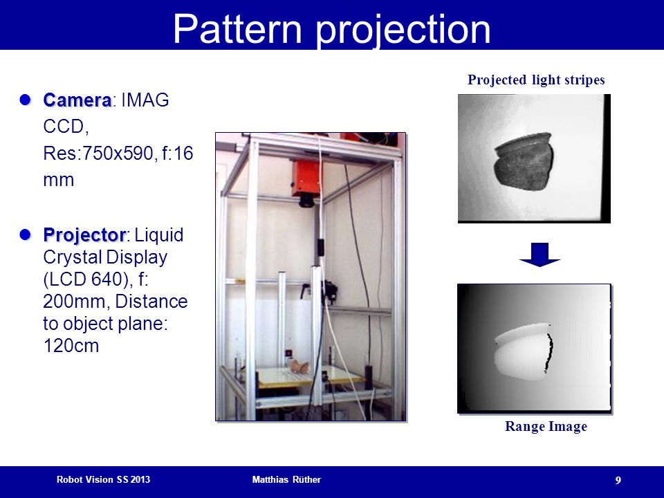 Pattern projection Camera: IMAG CCD, Res:750x590, f:16 mm