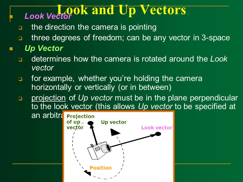 Look and Up Vectors Look Vector the direction the camera is pointing