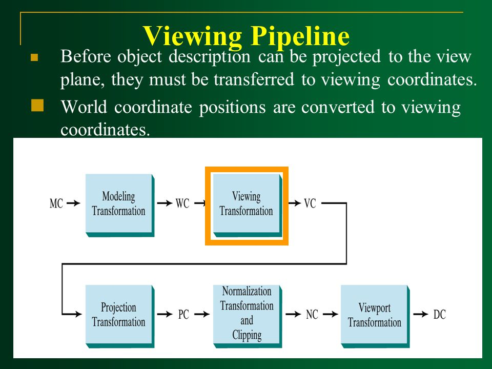 Viewing Pipeline Before object description can be projected to the view plane, they must be transferred to viewing coordinates.