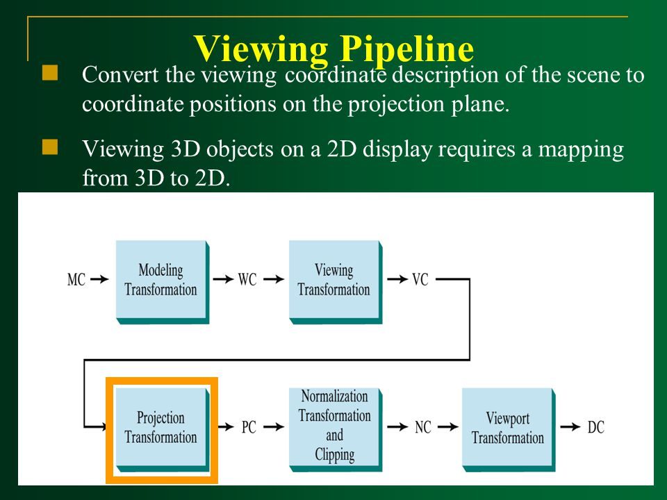 Viewing Pipeline Convert the viewing coordinate description of the scene to coordinate positions on the projection plane.