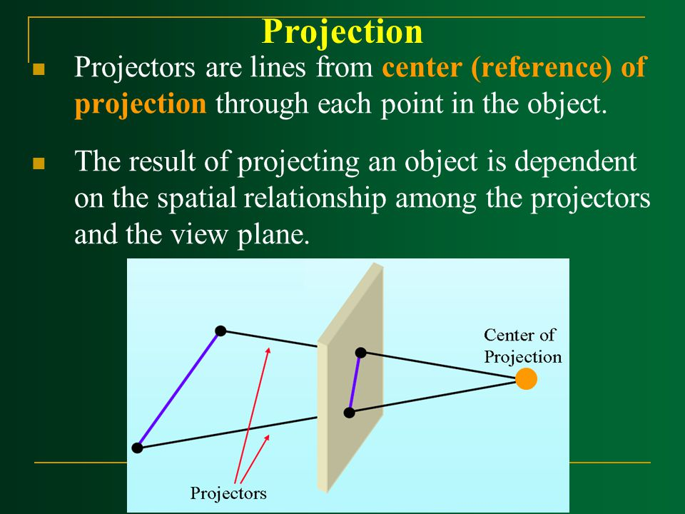 Projection Projectors are lines from center (reference) of projection through each point in the object.