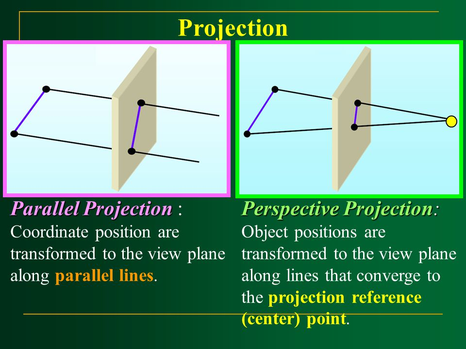 Projection Parallel Projection : Coordinate position are transformed to the view plane along parallel lines.