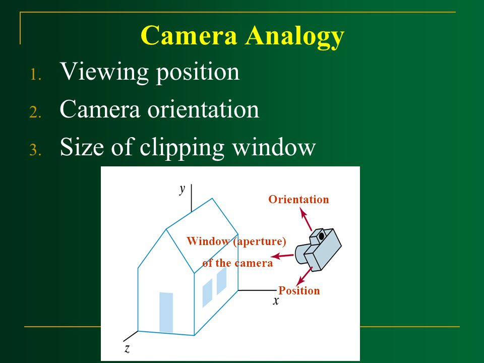 Camera Analogy Viewing position Camera orientation
