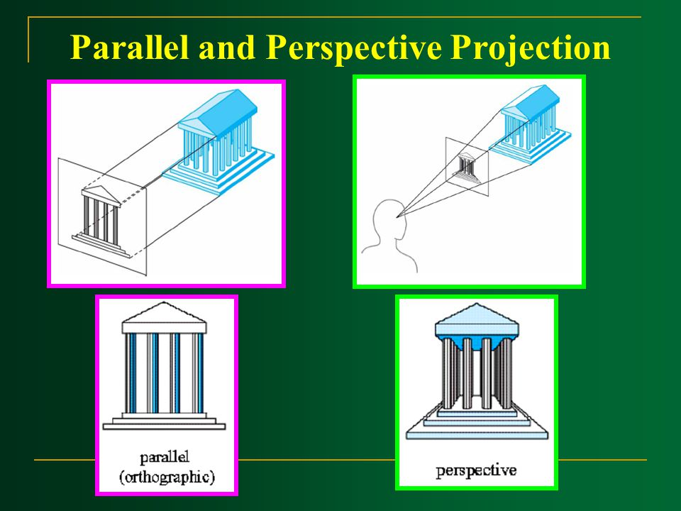 Parallel and Perspective Projection
