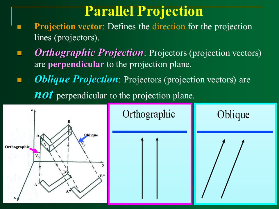 Parallel Projection Projection vector: Defines the direction for the projection lines (projectors).