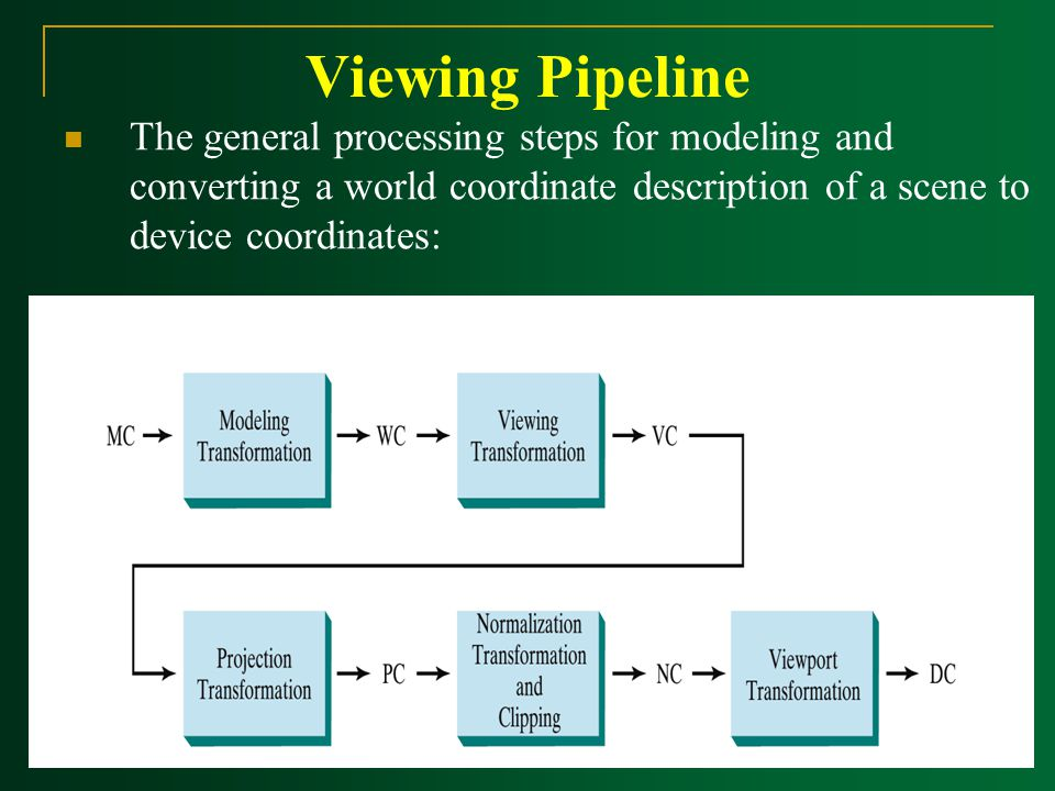 Viewing Pipeline The general processing steps for modeling and converting a world coordinate description of a scene to device coordinates: