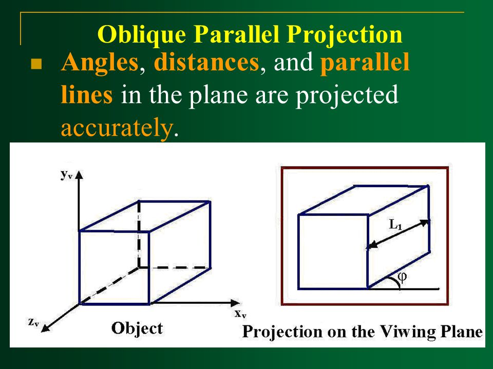 Oblique Parallel Projection