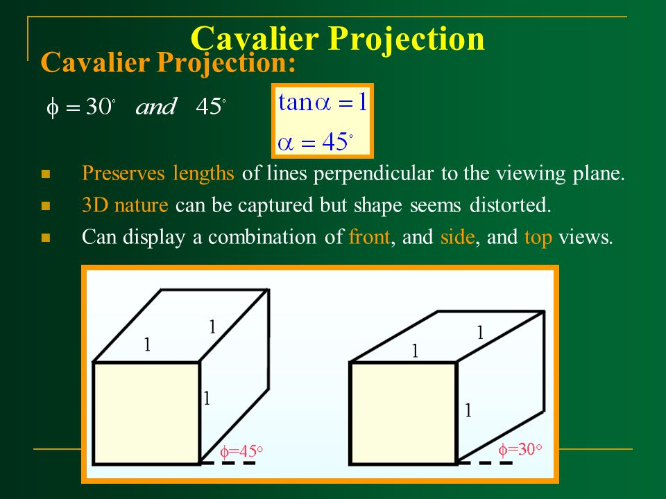 Cavalier Projection Cavalier Projection: