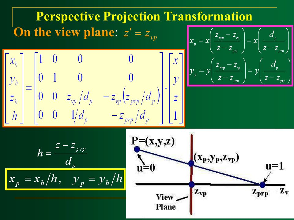 Perspective Projection Transformation