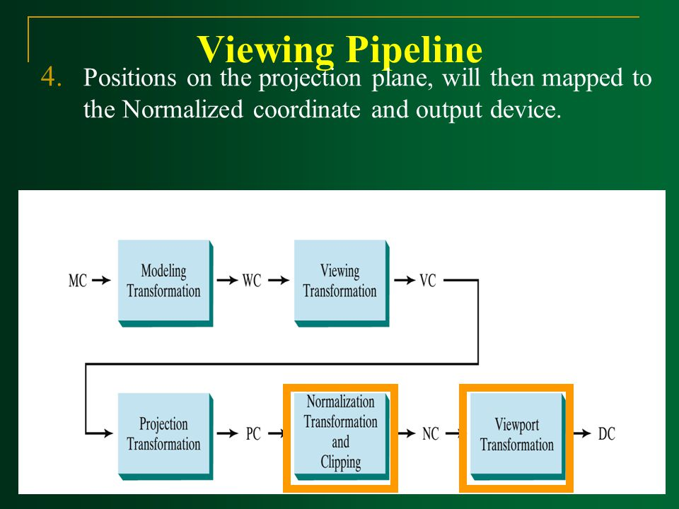Viewing Pipeline Positions on the projection plane, will then mapped to the Normalized coordinate and output device.