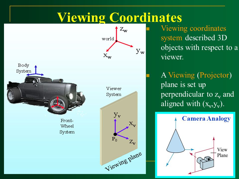 Viewing Coordinates Viewing coordinates system described 3D objects with respect to a viewer.
