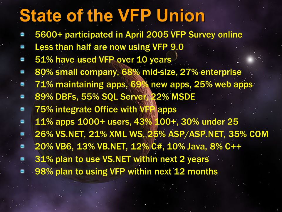 State of the VFP Union5600+ participated in April 2005 VFP Survey online. Less than half are now using VFP 9.0.
