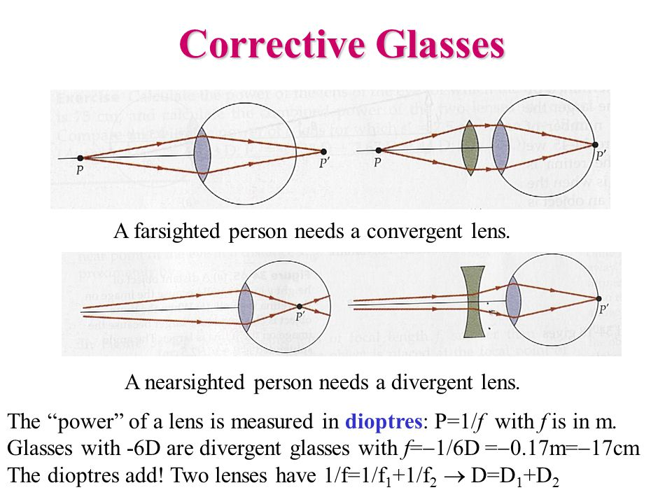 Corrective Glasses A farsighted person needs a convergent lens.