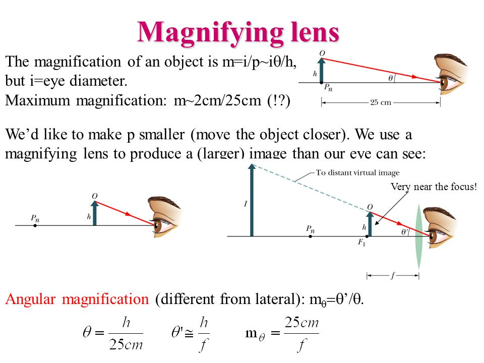 Magnifying lens The magnification of an object is m=i/p~iq/h, but i=eye diameter. Maximum magnification: m~2cm/25cm (! )