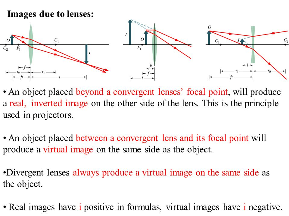Images due to lenses: An object placed beyond a convergent lenses' focal point, will produce.