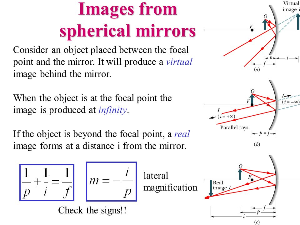 Images from spherical mirrors