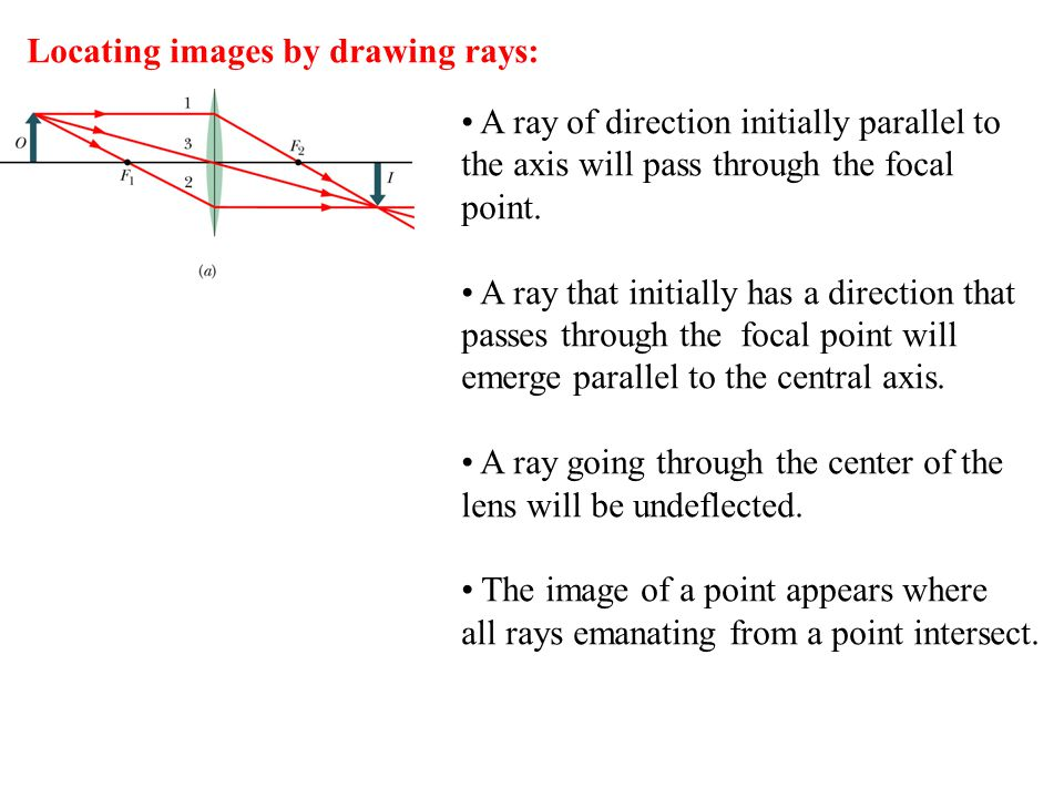 Locating images by drawing rays:
