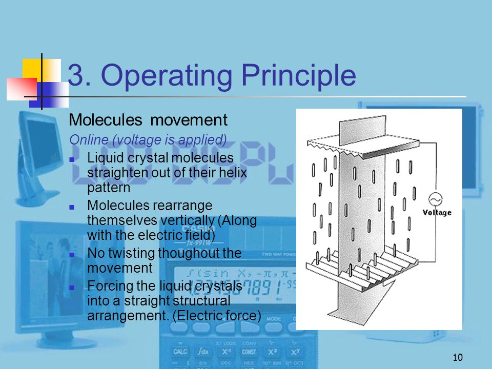 3. Operating Principle Molecules movement Online (voltage is applied)