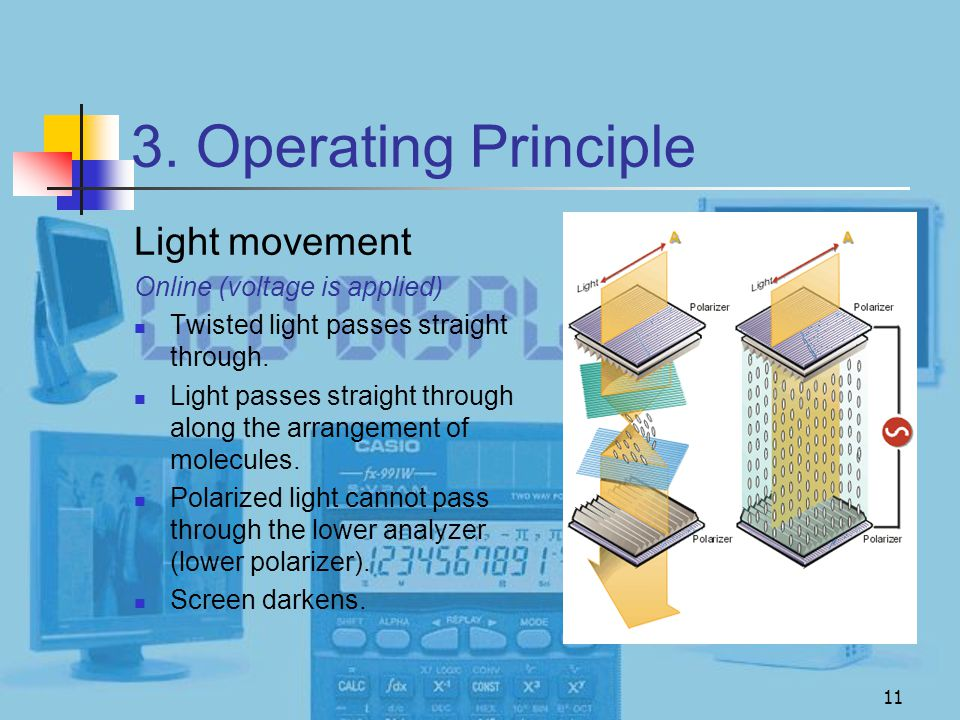 3. Operating Principle Light movement Online (voltage is applied)