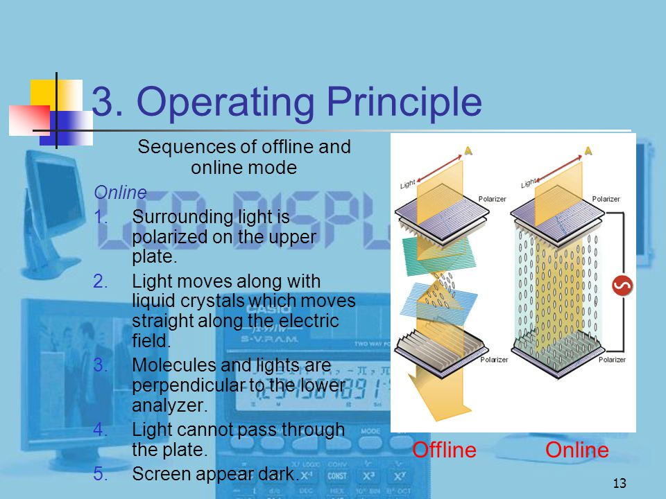 Sequences of offline and online mode