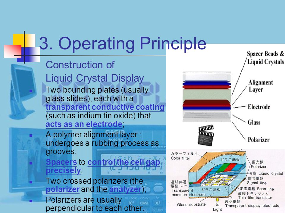 3. Operating Principle Construction of Liquid Crystal Display