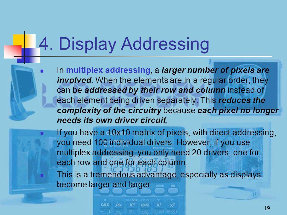 4. Display Addressing