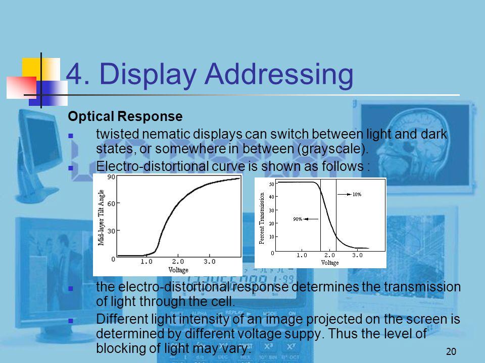 4. Display Addressing Optical Response